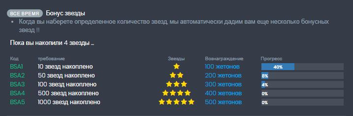 бонус за количество набранных звезд