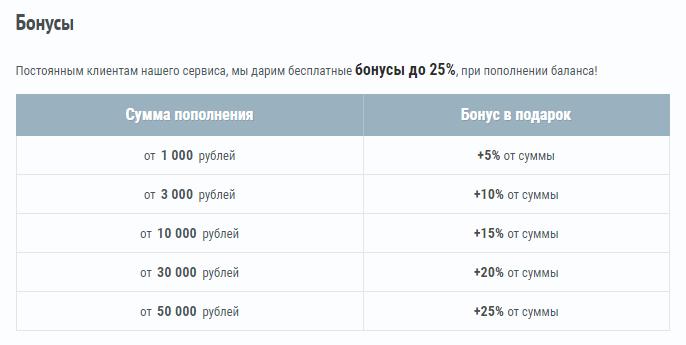 бонусы за пополнение счета на pro-smm