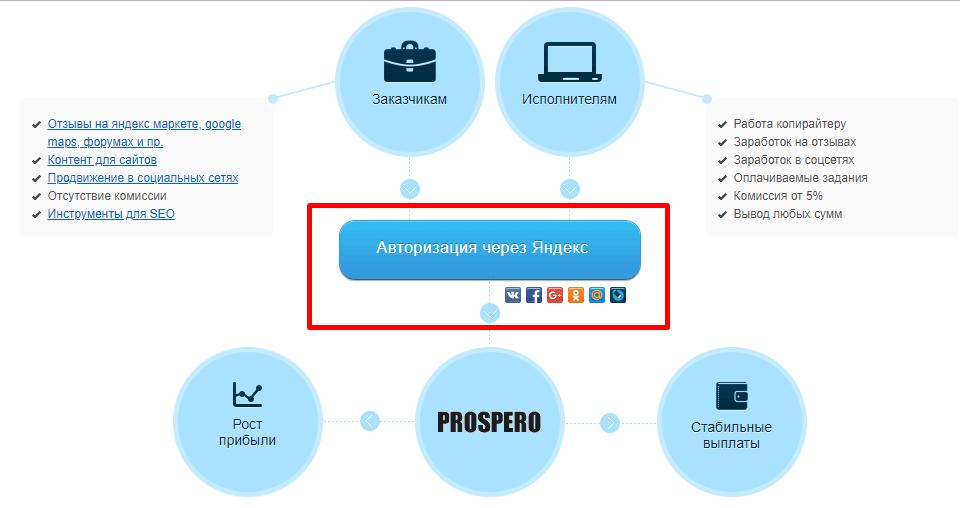 авторизация [регистрация] через яндекс или соцсеть