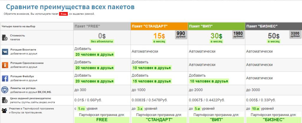 платные статусы аккаунта на piarim.biz