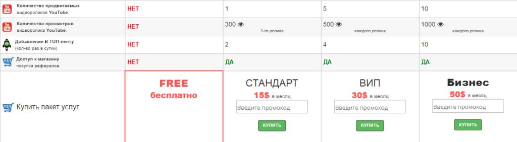 особенности статусов на piarim.biz