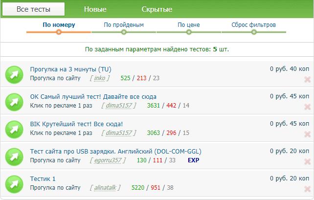 список тестов для выполнения на profitcentr