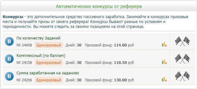 конкурсы на profitcentr