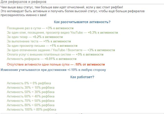 рейтинг за активность на seo fast