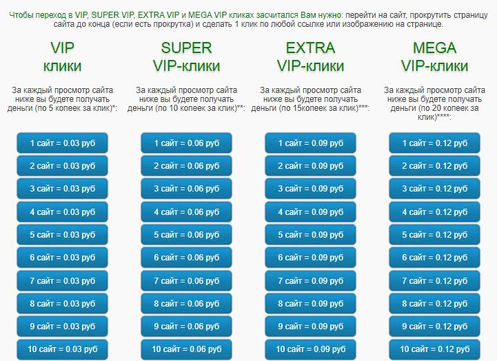 клики по повышенной цене на сайте wmrok