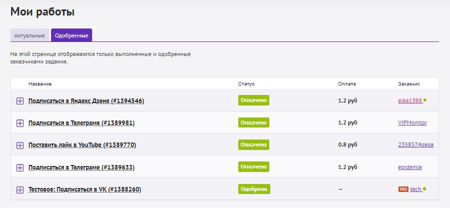 задания на проверке и уже одобренные на сайте unu