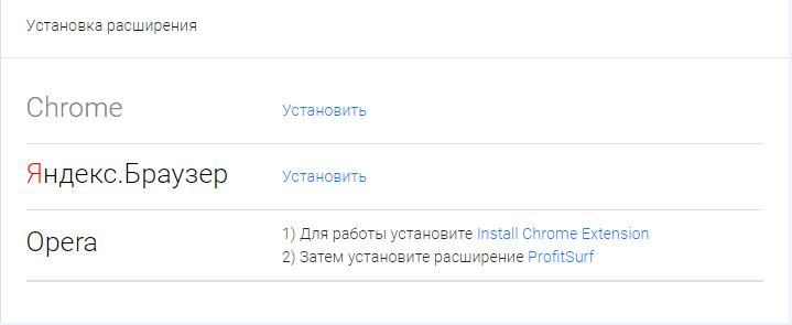 браузеры для установки расширения profitshurf