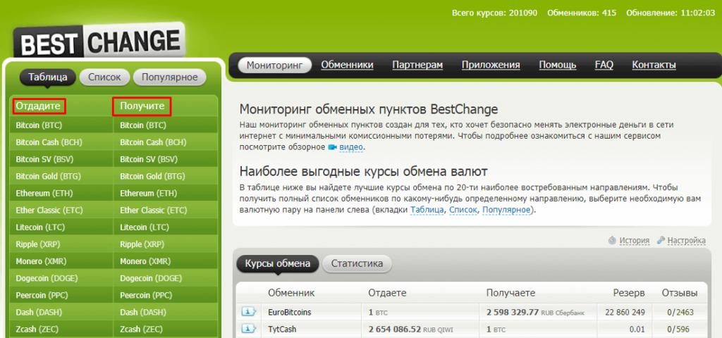 интерфейс сайта мониторинга обменных пунктов bestchange