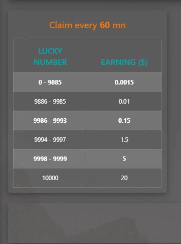 расценки за случайное выпадение цифр при претензии к крану