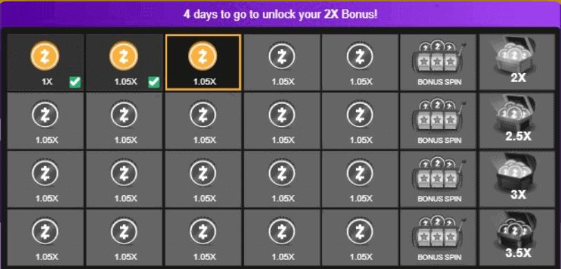 таблица получения бонусов на кране Zec