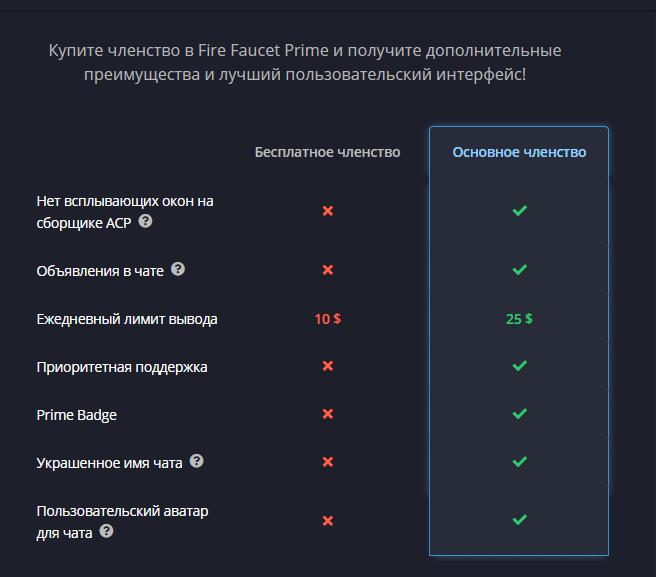 сравнение платного и бесплатного аккаунтов на сайте
