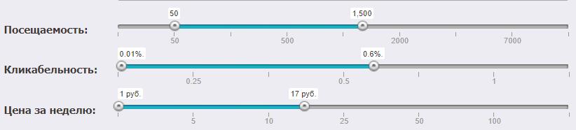 параметры рекламных площадок на linkslot